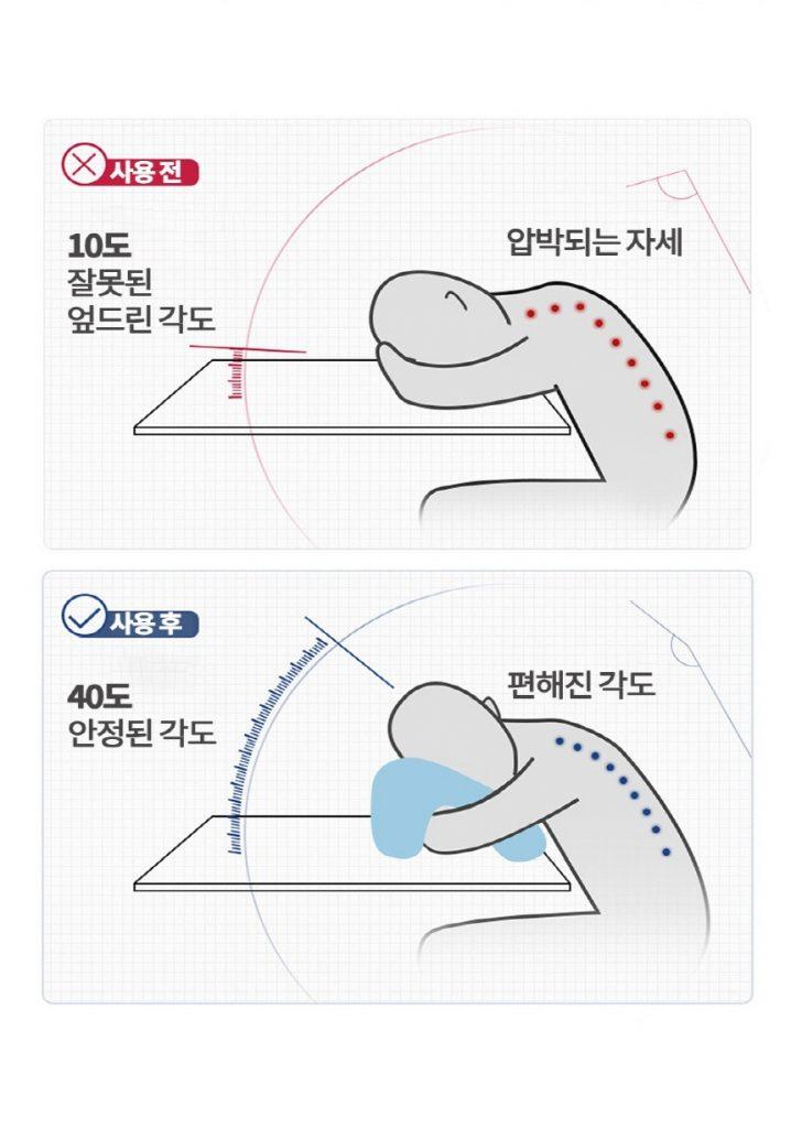 7 책상에서 편하게 자는법 (팔저림방지 베개 추천)