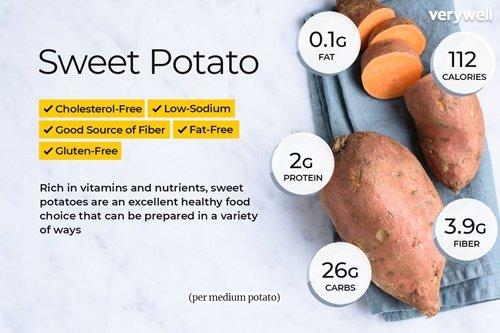 할때 고구마 감자 먹는 이유 벌크업 하는 4가지 방법 , 멸치에서 캡틴아메리카로