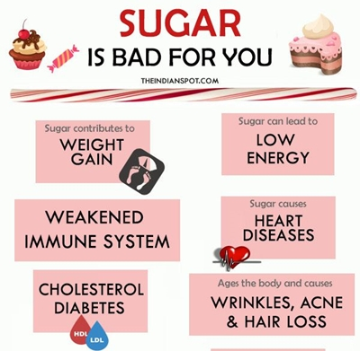 제로콜라 설탕 건강에 진짜 안좋을까?(설탕 중독 테스트)